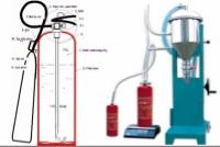 Nạp bình chữa cháy tp hcm